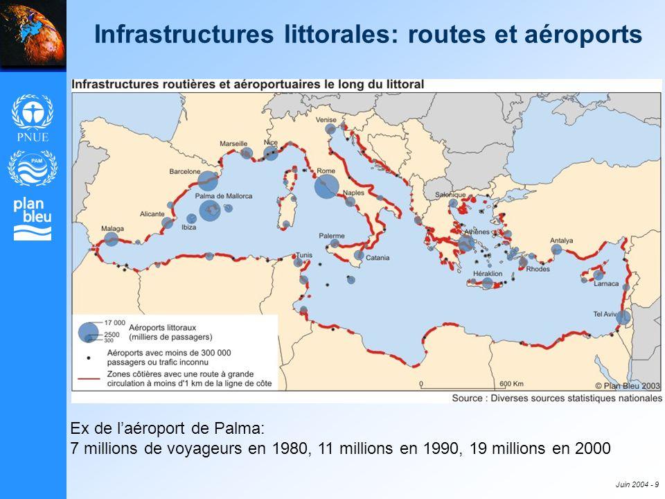 Infrastructures littorales: routes et aéroports