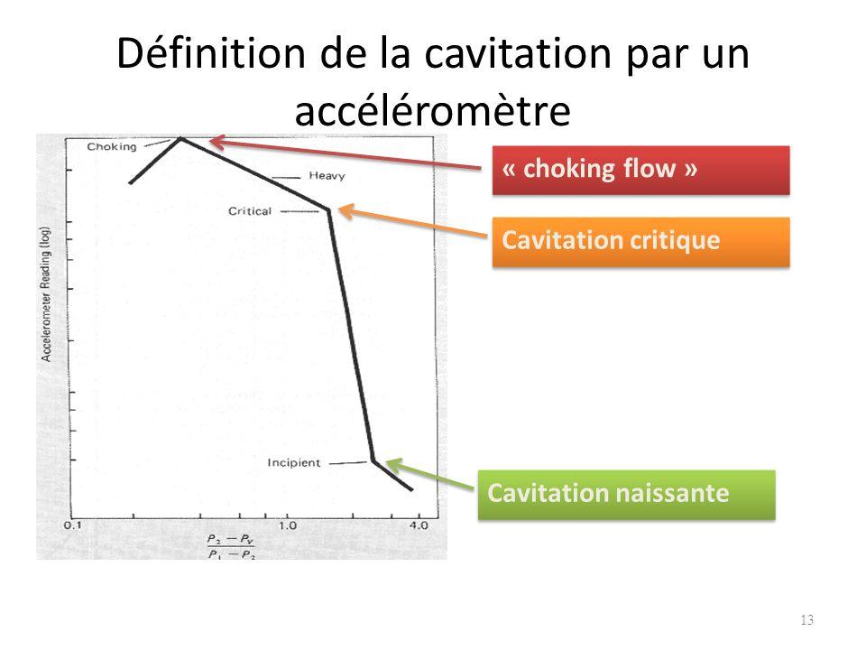 Définition de la cavitation par un accéléromètre