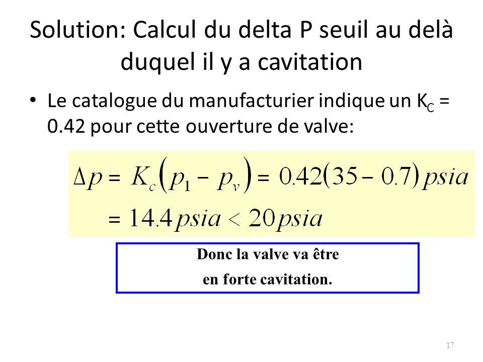 Solution: Calcul du delta P seuil au delà duquel il y a cavitation