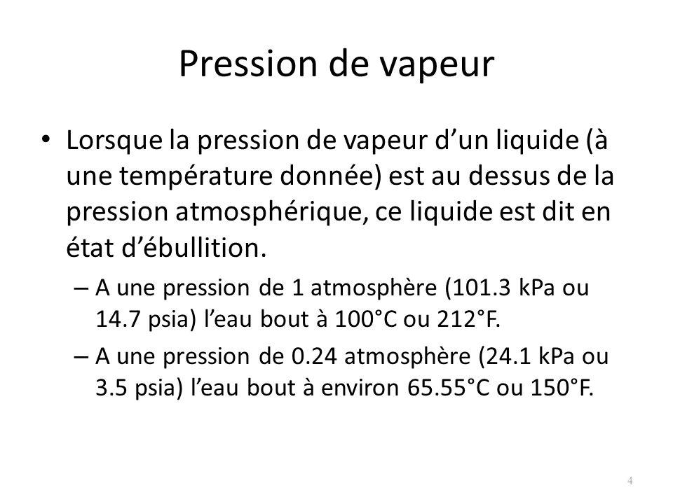Pression de vapeur