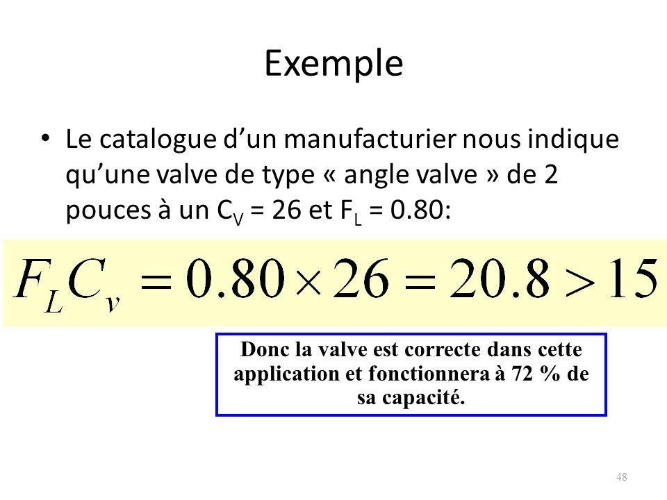 Exemple Le catalogue d'un manufacturier nous indique qu'une valve de type « angle valve » de 2 pouces à un CV = 26 et FL = 0.80: