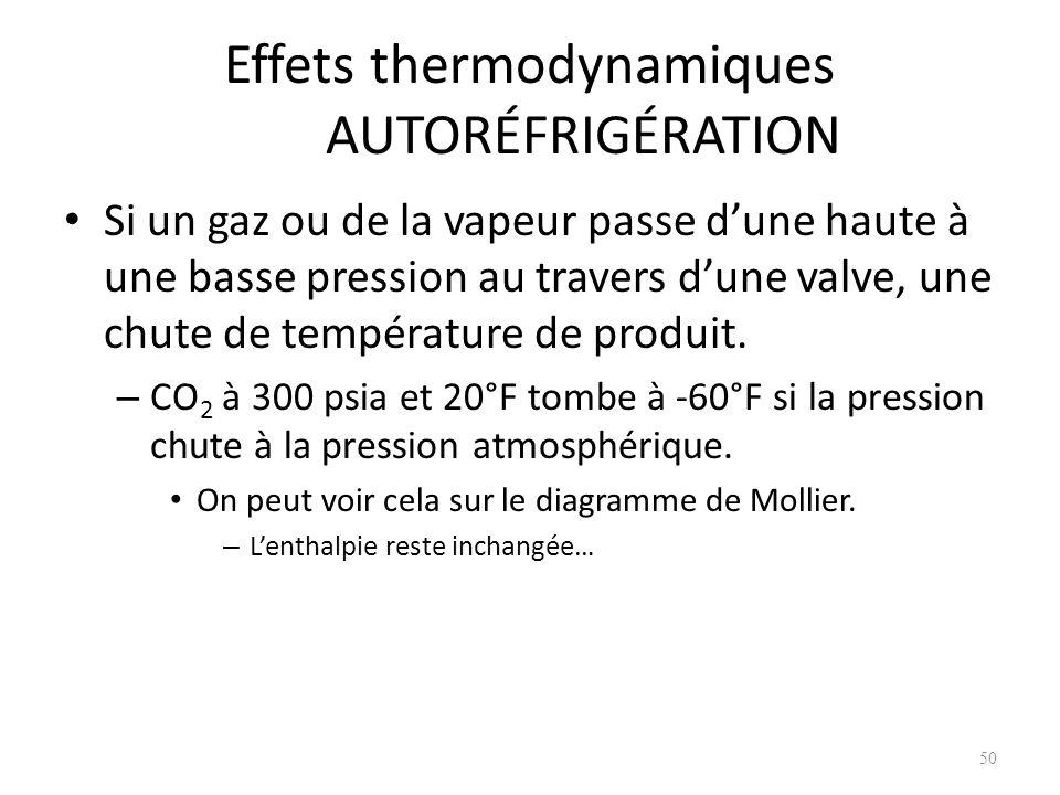 Effets thermodynamiques AUTORÉFRIGÉRATION