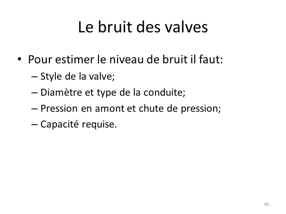 Le bruit des valves Pour estimer le niveau de bruit il faut: