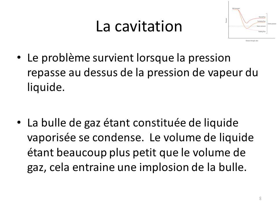 La cavitation Le problème survient lorsque la pression repasse au dessus de la pression de vapeur du liquide.