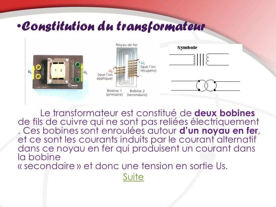 Constitution du transformateur