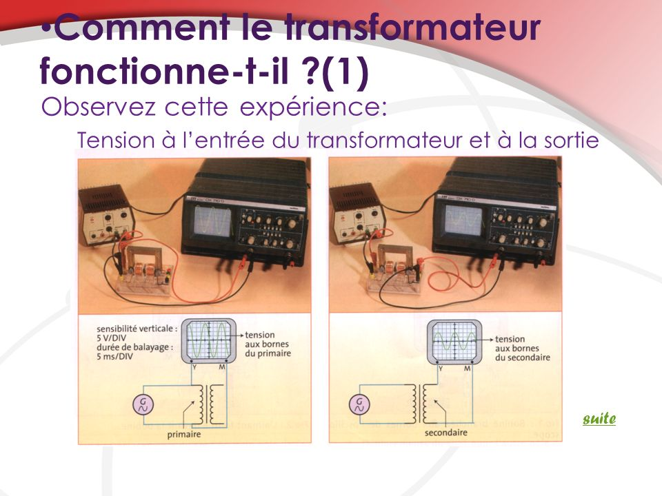 Comment le transformateur fonctionne-t-il (1)