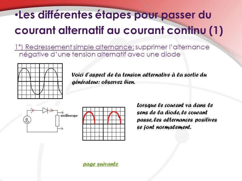 Les différentes étapes pour passer du courant alternatif au courant continu (1)