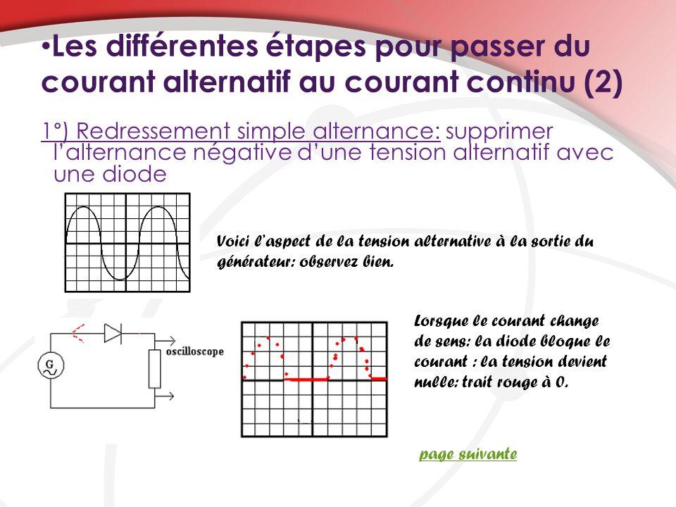 Les différentes étapes pour passer du courant alternatif au courant continu (2)