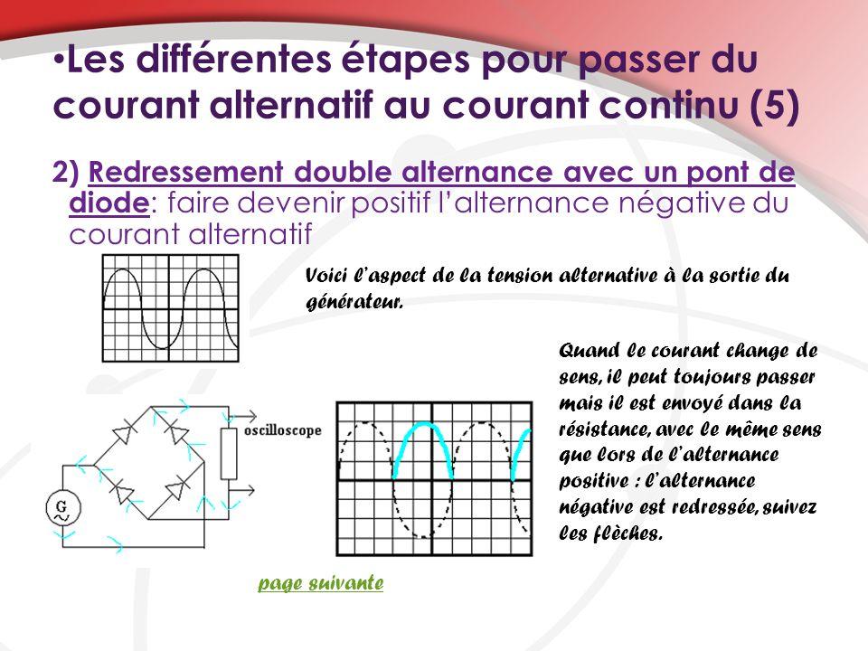 Les différentes étapes pour passer du courant alternatif au courant continu (5)