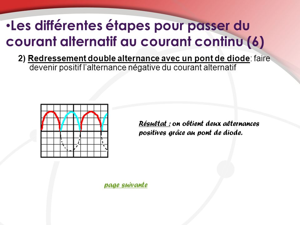 Les différentes étapes pour passer du courant alternatif au courant continu (6)