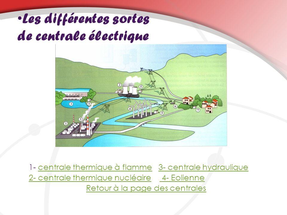 Les différentes sortes de centrale électrique