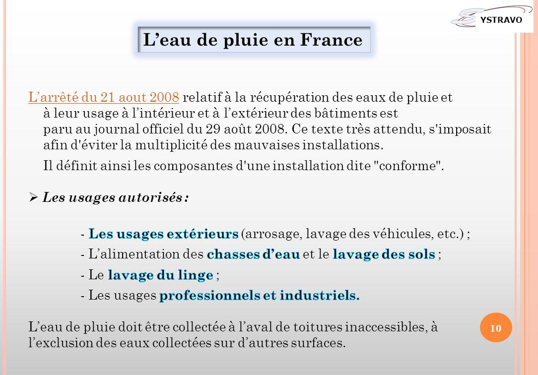 L'eau de pluie en France