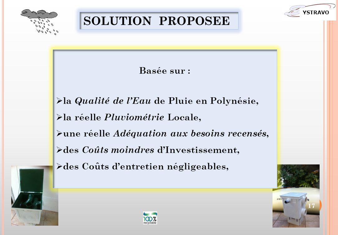 SOLUTION PROPOSEE Basée sur :