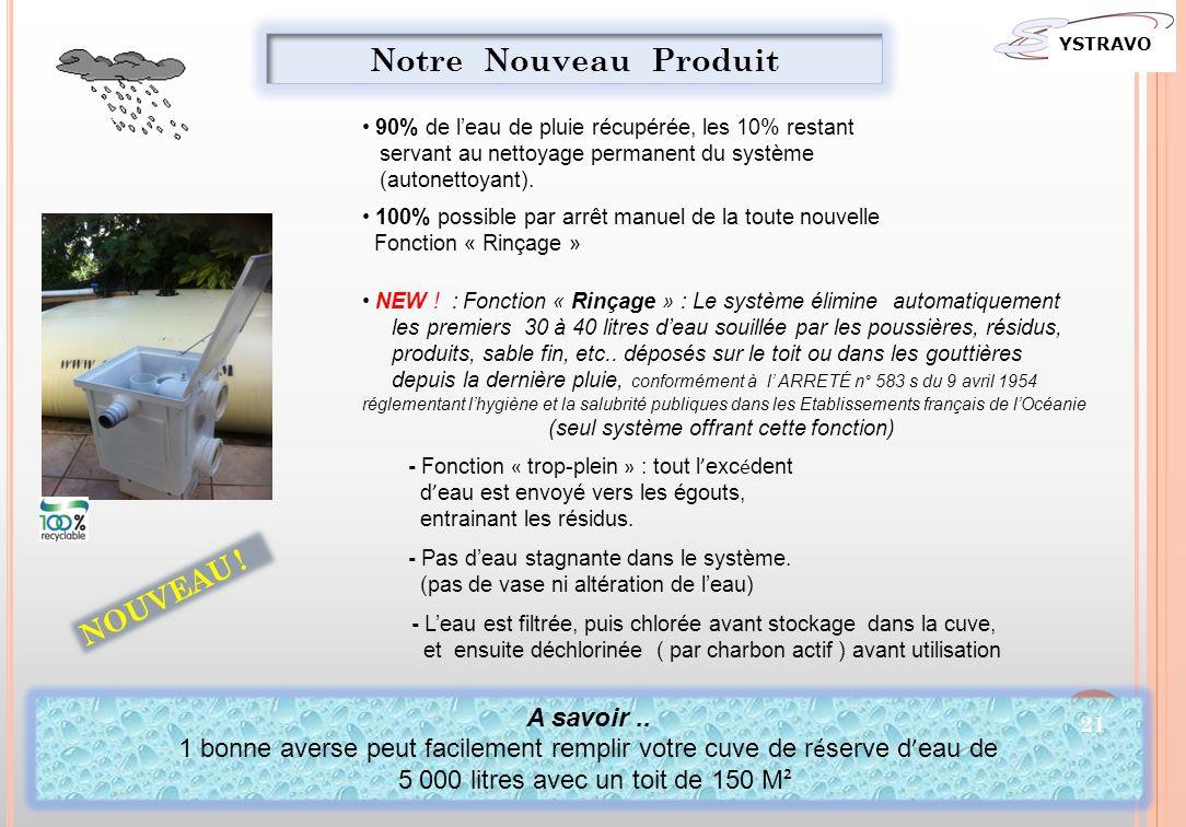 Notre Nouveau Produit NOUVEAU ! A savoir ..