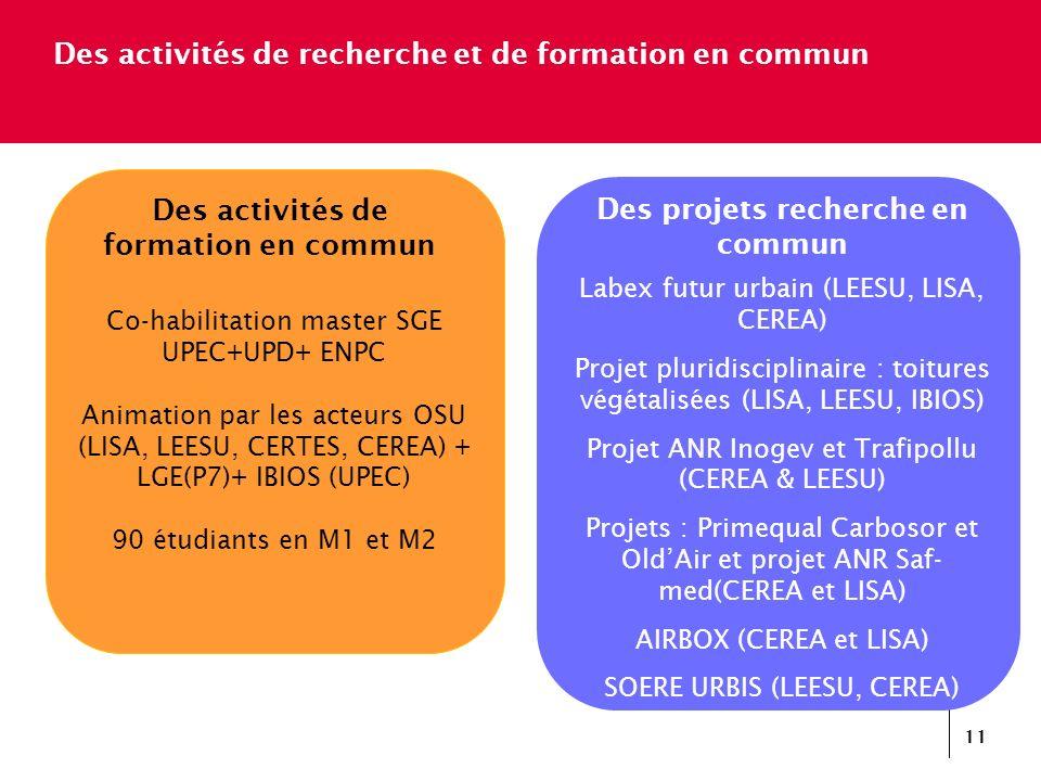 Des activités de recherche et de formation en commun