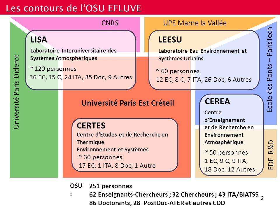 Université Paris Est Créteil