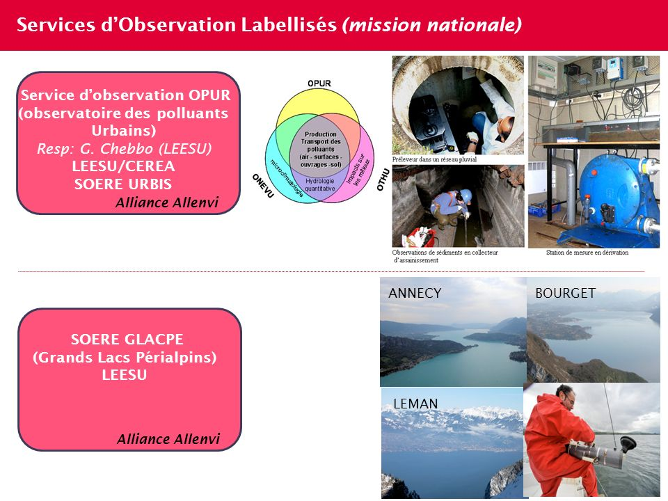 Services d'Observation Labellisés (mission nationale)