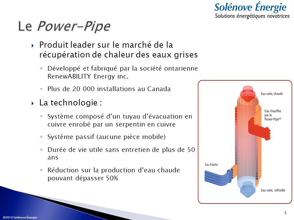 Le Power-Pipe Produit leader sur le marché de la récupération de chaleur des eaux grises.