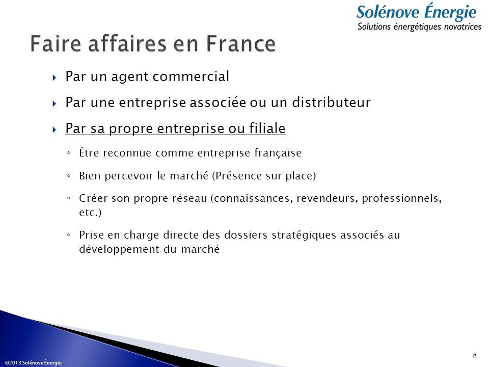 Faire affaires en France