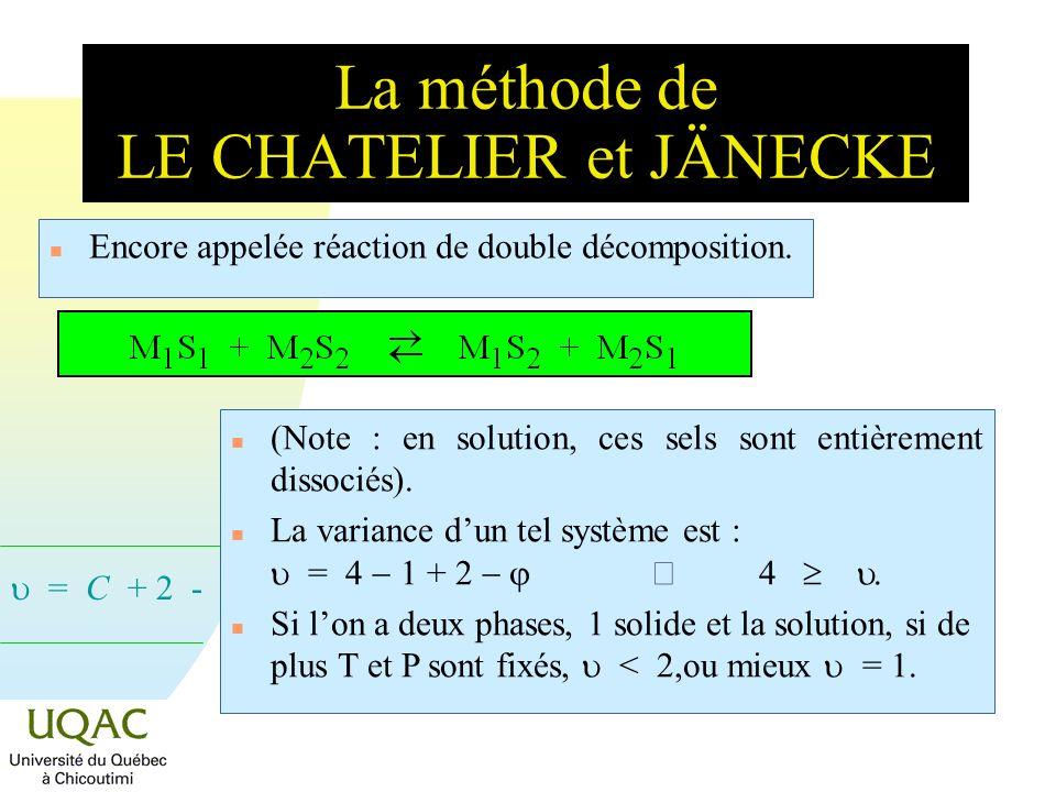 La méthode de LE CHATELIER et JÄNECKE