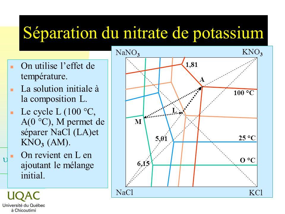 Séparation du nitrate de potassium