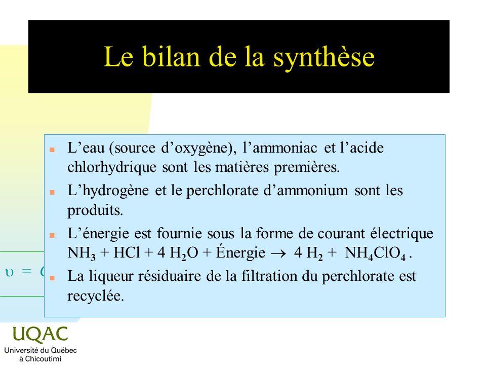 Le bilan de la synthèse L'eau (source d'oxygène), l'ammoniac et l'acide chlorhydrique sont les matières premières.