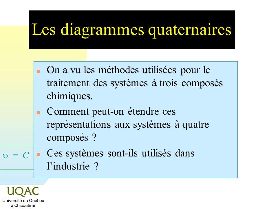 Les diagrammes quaternaires