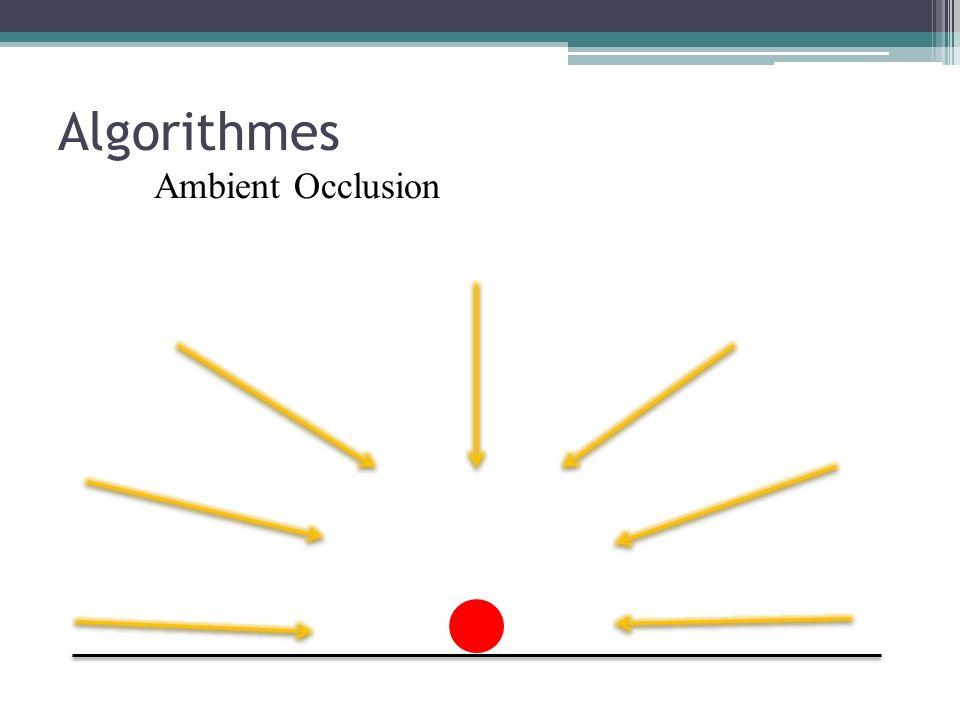 Algorithmes Ambient Occlusion