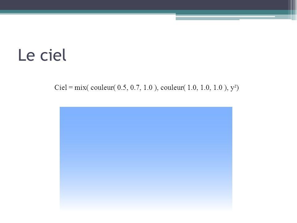 Ciel = mix( couleur( 0.5, 0.7, 1.0 ), couleur( 1.0, 1.0, 1.0 ), y²)