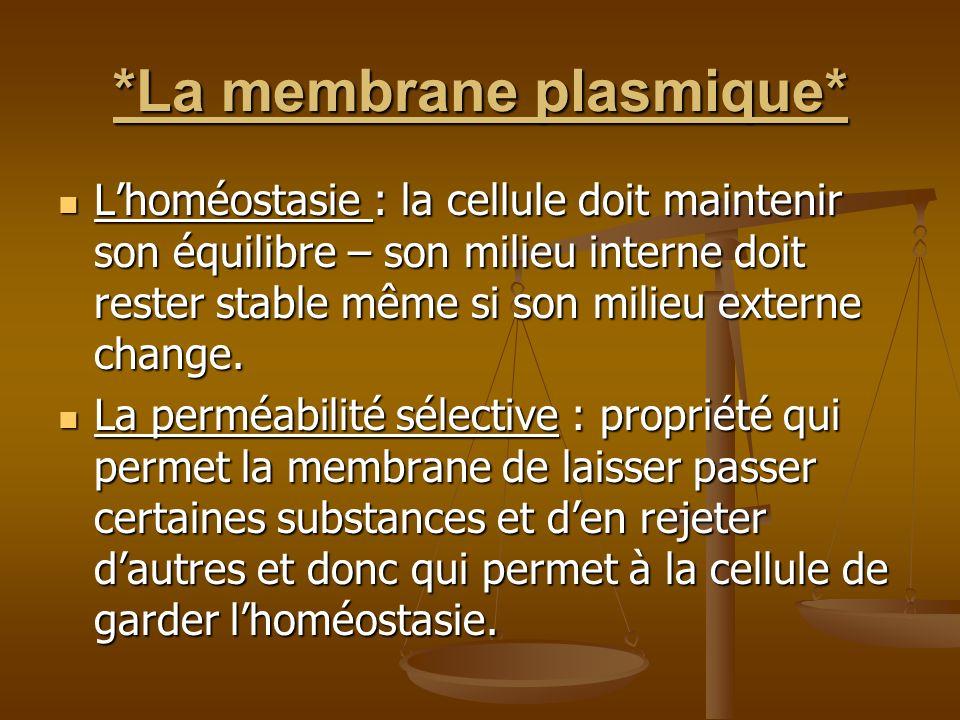 *La membrane plasmique*
