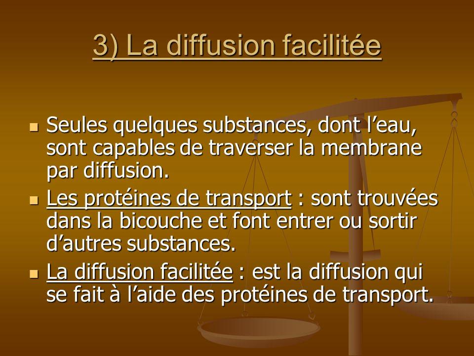 3) La diffusion facilitée
