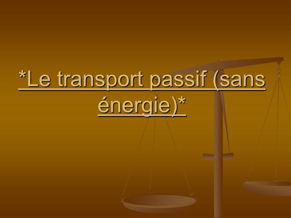 *Le transport passif (sans énergie)*