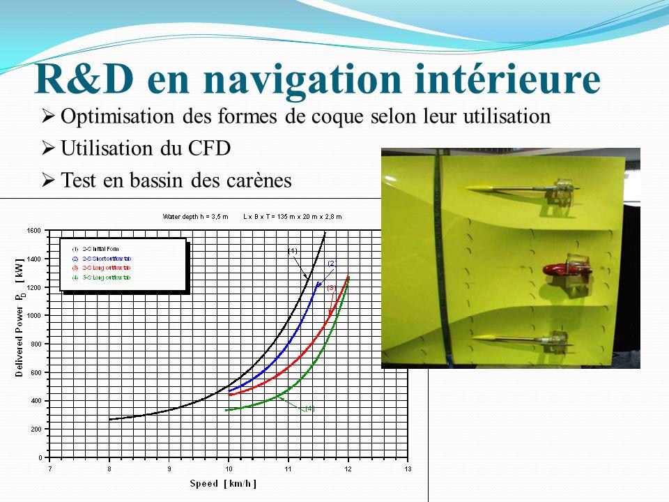 R&D en navigation intérieure