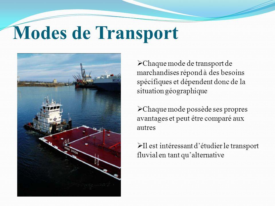Modes de Transport Chaque mode de transport de marchandises répond à des besoins spécifiques et dépendent donc de la situation géographique.