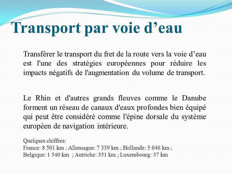 Transport par voie d'eau