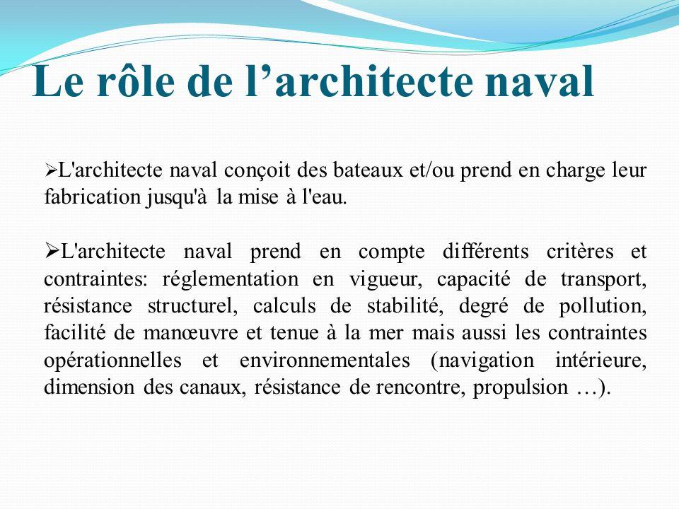 Le rôle de l'architecte naval