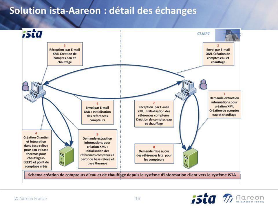 Solution ista-Aareon : détail des échanges
