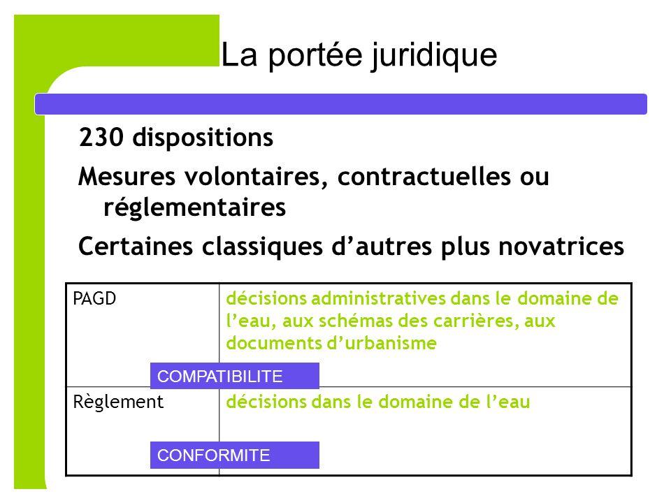 La portée juridique 230 dispositions