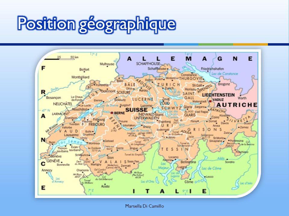 Position géographique