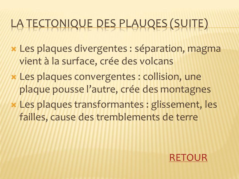 La tectonique des plauqes (suite)