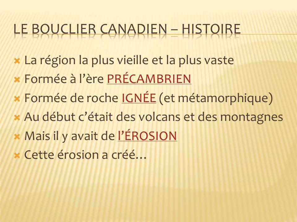 Le bouclier canadien – histoire
