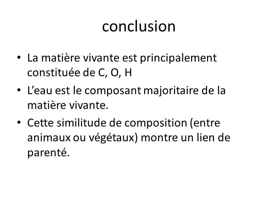 conclusion La matière vivante est principalement constituée de C, O, H