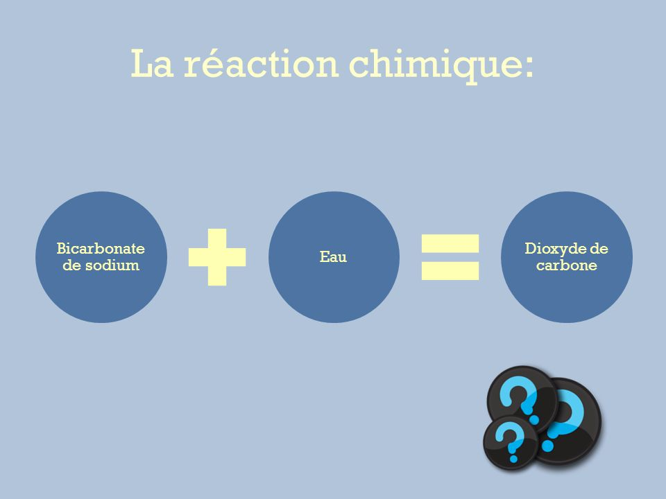 La réaction chimique: Bicarbonate de sodium Eau Dioxyde de carbone