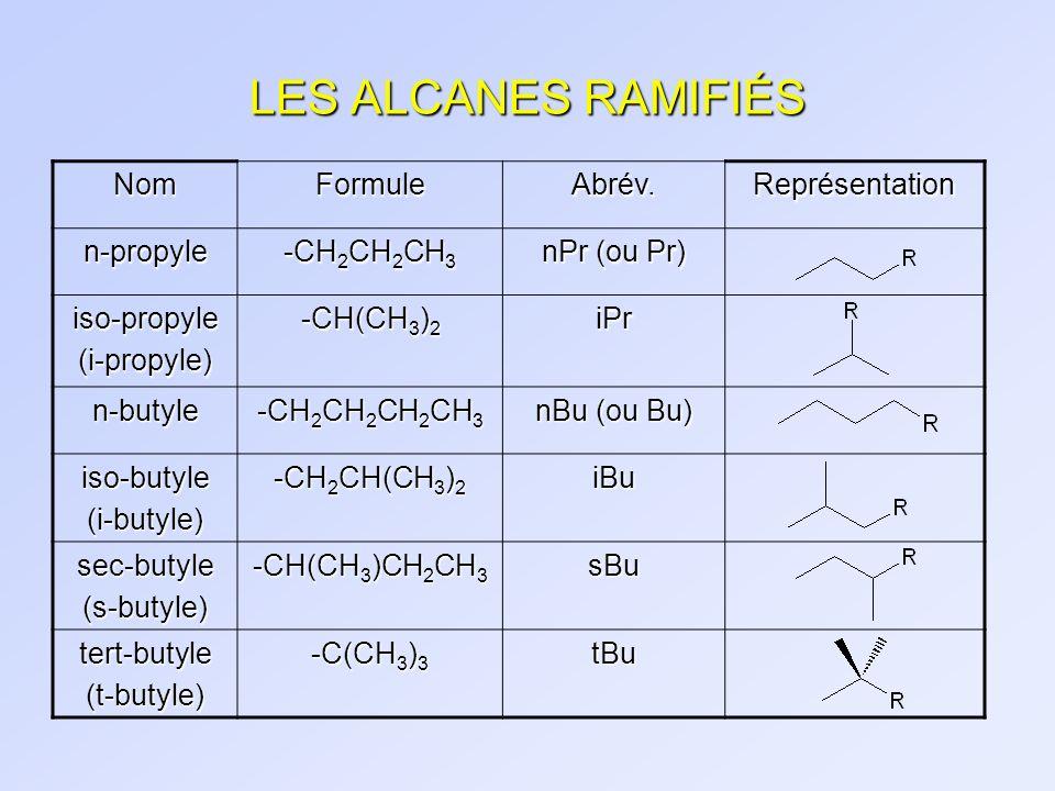 LES ALCANES RAMIFIÉS Nom Formule Abrév. Représentation n-propyle