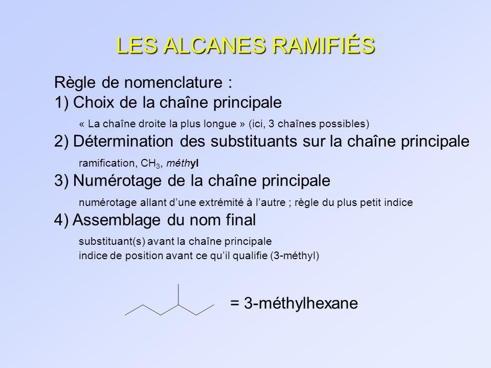 LES ALCANES RAMIFIÉS Règle de nomenclature :