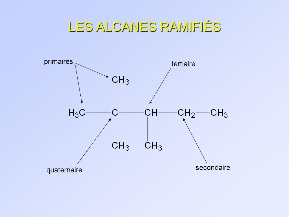 LES ALCANES RAMIFIÉS primaires tertiaire secondaire quaternaire