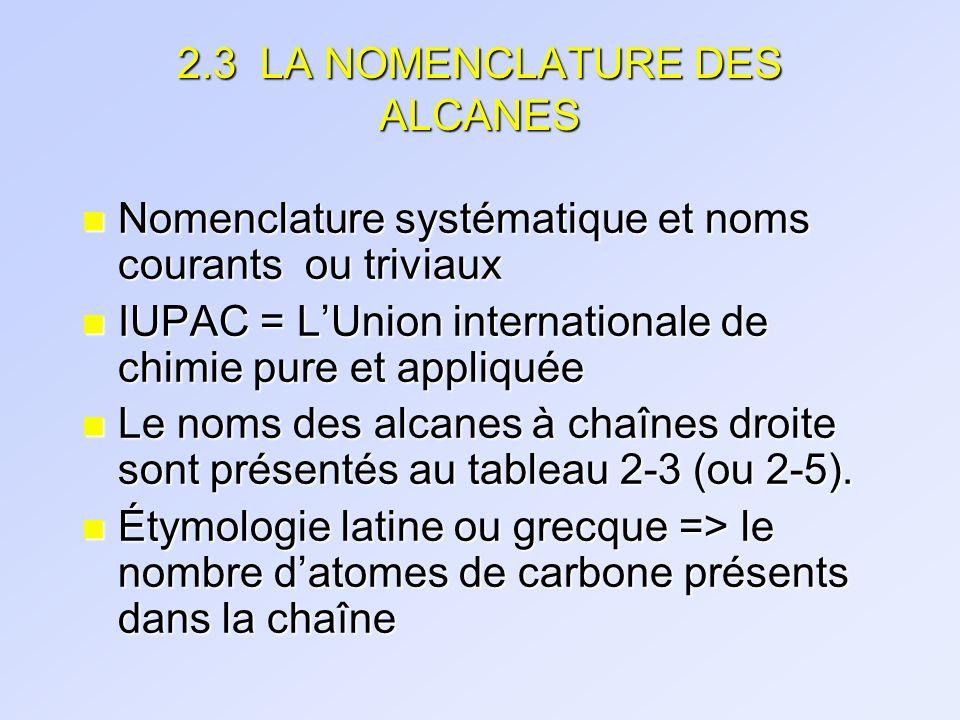 2.3 LA NOMENCLATURE DES ALCANES
