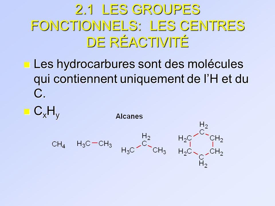 2.1 LES GROUPES FONCTIONNELS: LES CENTRES DE RÉACTIVITÉ