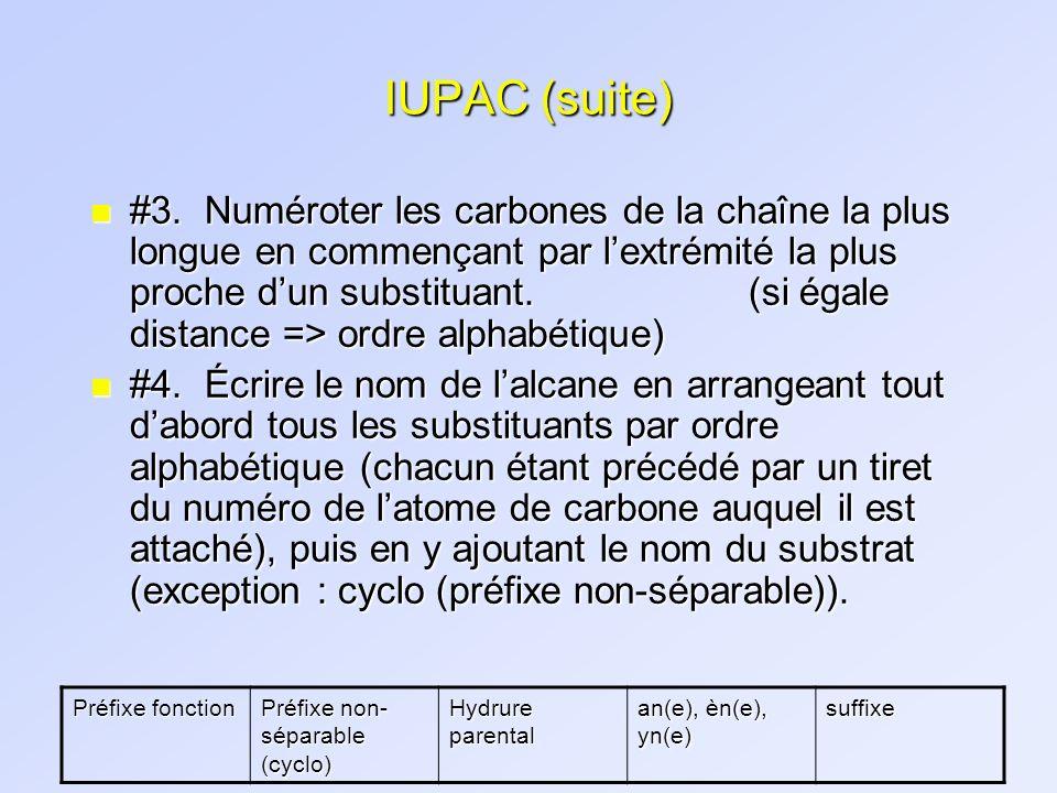 IUPAC (suite)