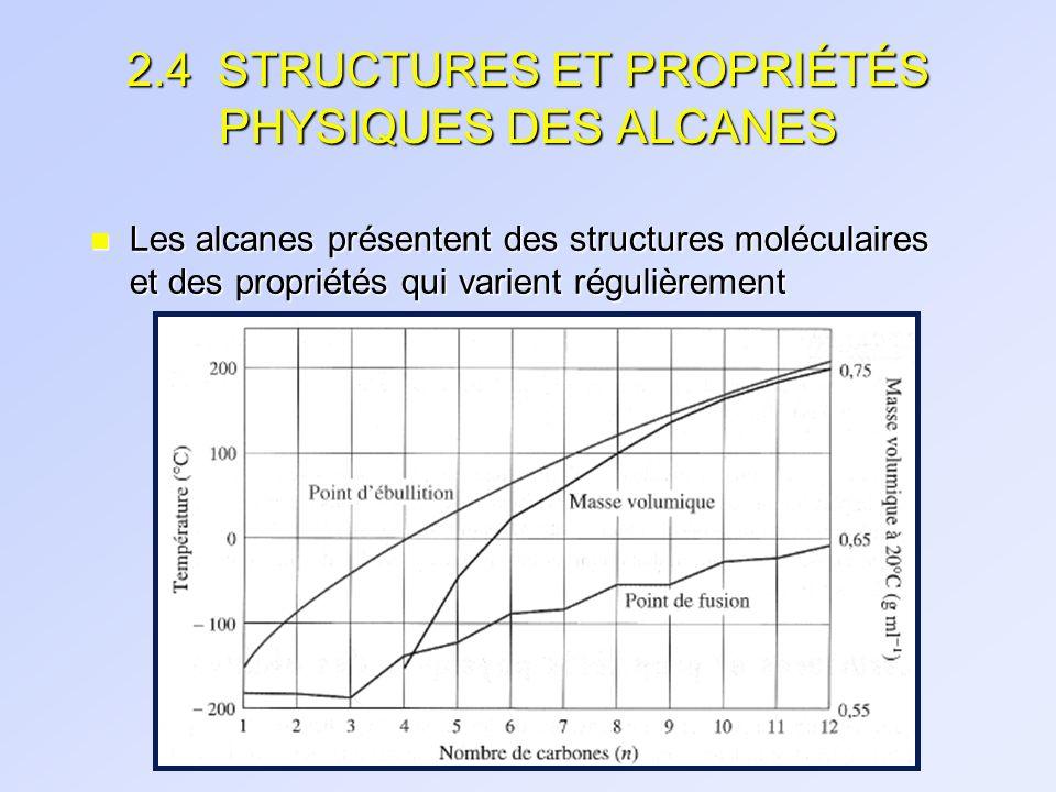 2.4 STRUCTURES ET PROPRIÉTÉS PHYSIQUES DES ALCANES